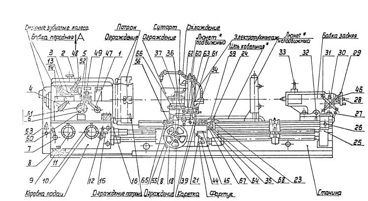 Станок токарно-винторезный 1Н65