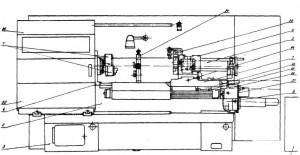 Станок токарный патронно-центровой с ЧПУ 16К20Ф3