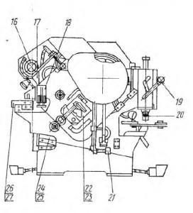 Пресс-ножницы комбинированные НГ 5223, НГ 5223.01