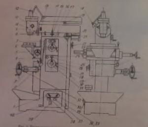 Станок инструментальный фрезерный повышенной точности 676П