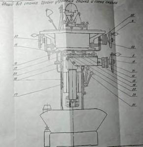 Станок фрезерный специализированный ФС-250