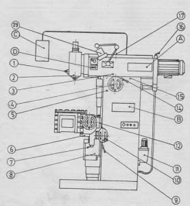 Станок инструментальный универсально-фрезерный ФУС-32