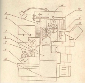 Станок широкоуниверсальный фрезерный ВМ132