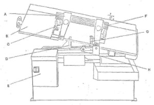 Станок ленточно-отрезной МН-460М
