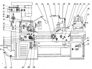 Станок комбинированный 1М95