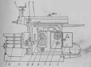 Станок поперечно-строгальный 7Е35, 7307