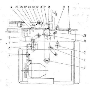 Автомат продольного точения 1П12