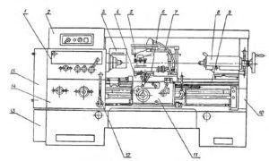 Станок токарно-винторезный 1К62Д