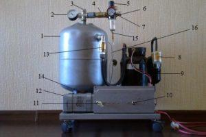 Компрессор воздушный БК1500-ФГрВ-1,75
