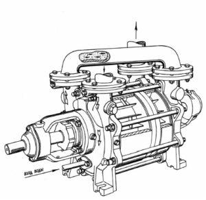 Насос вакуумный двухступенчатый водокольцевой НВДВ-5